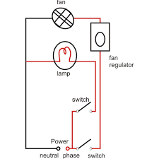conducting electrical house wiring easy tips layouts standard lamp and fan wiring diagram from a single power source