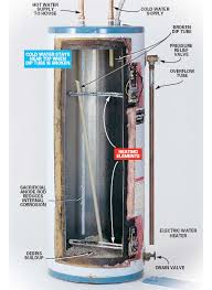 wiring diagram for rheem hot water heater the wiring diagram rheem water heater wiring diagram nodasystech wiring diagram