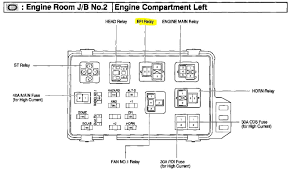 1996 saturn sl2 fuse box diagram on 1996 images free download 96 Honda Civic Fuse Box Diagram 1996 saturn sl2 fuse box diagram 10 2002 saturn sl2 fuse box diagram 2003 suburban fuse box diagram 1996 honda civic fuse box diagram