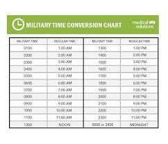 Military Time Conversion Chart Pdf I Need A Military Time Chart Melitary Time 24 Clock