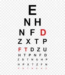 Jaeger Vision Chart Download Eye Symbol Png Download 614 1024 Free Transparent Eye
