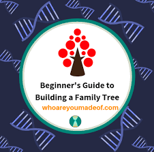 Family Tree Research Archives Who Are You Made Of