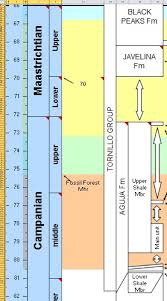 Alberta Stratigraphic Chart Stratigraphy Of The Late Cretaceous North America General
