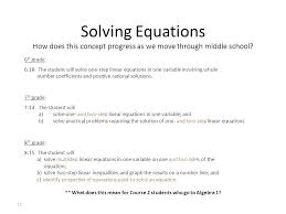 full size of algebra grade 6 quiz worksheets pdf word problems expressions and equations