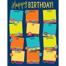 Plaid Attitude Birthday Chart 17x22 Eu 837435