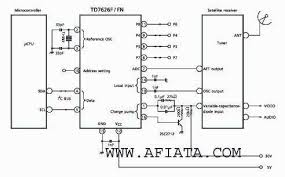 27ghz frequency synthesizer for satellite tv td7626f and td7626fn jpg satellite receivers wiring diagram wiring diagrams and schematics 492 x 305