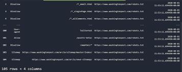 robots txt files via python