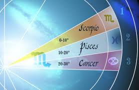 Astrology Decans Chart 3 Scorpio Decans Explained Lovetoknow