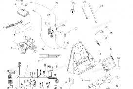 wiring diagram kawasaki mule 4010 trans 4x4 wiring diagram wiring diagram 2008 polaris sportsman 500 efi wiring image