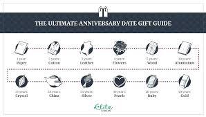 3 year wedding anniversary gift ideas for him anniversary gift ideas 3 year wedding gifts for