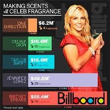 Va Billboard Hot 100 Singles Chart 23 01 2016 2016 Mp3
