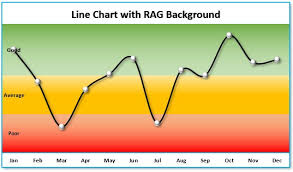 Rag Red Amber And Green Analysis Chart In Excel Pk An