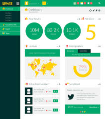 mobile app dashboard - Google Search | Mobile App Inspiration ...