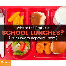 Pros And Cons Of Vending Machines In Schools Magnificent School Lunch Changes Pros Cons Healthy School Lunches Dr Axe