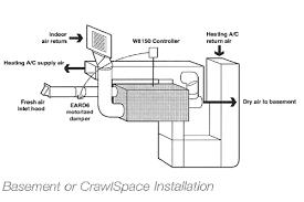 whole house dehumidifier honeywell systems whole house dehumidifier