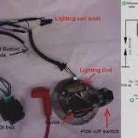 honda crf50 wiring diagram and schematics prepossessing twext me honda crf50 wiring diagram and schematics prepossessing