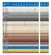 Grout Chart Set The Mood Grout Chart