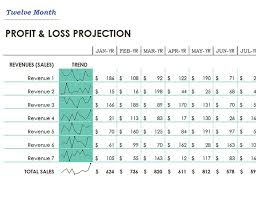 Profit And Lost Sheet Profit Loss Sheet Magdalene Project Org