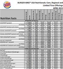 Burger King Whopper Nutrition Label Burger King Nutrition