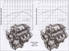 chrysler dodge 3 3 and 3 8 v6 engines 3 3 and 3 8 engines