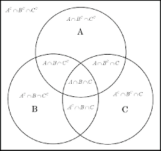 Venn Diagram Math Formula Venn Diagram Math Example Csdmultimediaservice Com