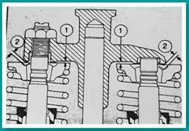 Cummins Engine Crosshead Injector And Valves Adjustment