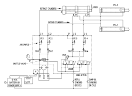 hydraulic press wiring diagram hydraulic wiring diagrams online patent us7926410 hydraulic circuit for synchronized horizontal hydraulic press wiring diagram