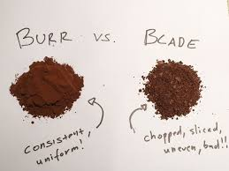 An acceptable burr grinder is going to be at least $100. The Best Coffee Grinder For Home Espresso Machines Coffee Maker With Grinder Burr Coffee Grinder Best Coffee Grinder