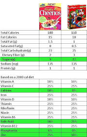 bowl of fruit loops calories fruit loops nutrition facts bowl