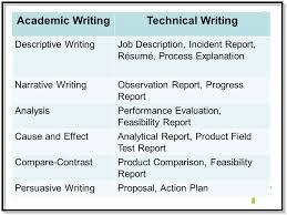 Technical Writer Job Description Familycourt Us