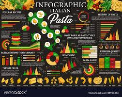 Spaghetti Number Chart Pasta Infographics With Chart And Graphs