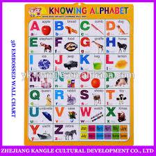 English Phonetics Chart For Kids International Phonetic Alphabet