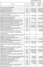 Реферат Документальное оформление и учет денежных средств в кассе  Документальное оформление и учет денежных средств в кассе