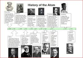 Collection Atomic Theory Timeline Worksheet Photos - Studioxcess ...