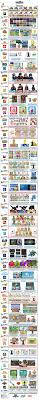 Fan Made Amiibo Compatibility Chart Version 9 0 Nintendo