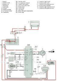 86 volvo coil wiring wiring diagram autovehicle wrg 9424 86 volvo coil wiringvolvo 740 1989 wiring diagrams rh autoelectric ru 86 volvo