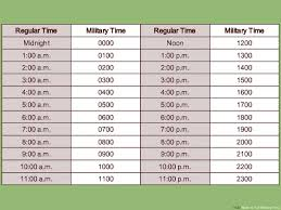 How To Tell Military Time 7 Steps With Pictures Wikihow