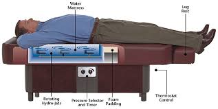 Image result for hydromassage bed