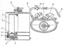 Опрыскиватель ранцевый диафрагменный ОРД Сельскохозяйственные  Схема опрыскивателя ОРД 1 кривошип насоса 2 шатун 3 диафрагма 4 всасывающий клапан 5 нагнетательный клапан