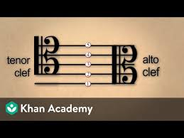 Treble Clef To Alto Clef Chart Lesson 6 Alto And Tenor Clefs Video Khan Academy