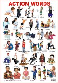 Action Words Chart With Pictures Educational Charts Series Action Words