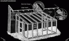 attractive best lean to greenhouse plans free free solar lean to greenhouse plans great ideas for a diy solar
