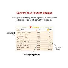 Air Fryer Cooking Times Quick Reference Guide Airfryer