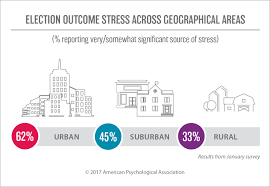 american phsycological association stress in america press room