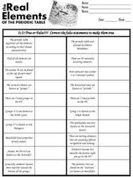 Multimedia  The Periodic Table   Chapter 4  Lesson 2   Middle in addition  as well Elements and the Periodic Table  034805  Details   Rainbow furthermore Periodic Table Quiz   Worksheet   Education moreover 23aafc9c1fb896e615a62ed2070907d24acac32c as well  likewise Printable Periodic Table   Worksheet   Education furthermore Atomic Structure Crossword Worksheet Answers   Answers To The GCSE further Worksheet  Periodic Table Worksheet 3 by Travis Terry   TpT additionally CHEM 163 Supplemental Instruction   Dean of Students Office   Iowa moreover Periodic Table Scavenger Hunt Worksheet. on periodic table middle school worksheets