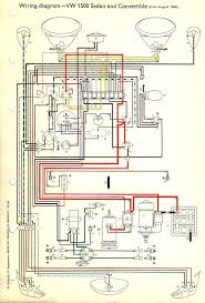 wiring diagram for 1963 vw bus readingrat net alluring volkswagen 1973 vw beetle fuse box diagram at 1967 Vw Bus Fuse Box
