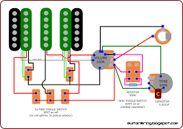 guitar wiring diagram hsh guitar wiring diagrams online there are two