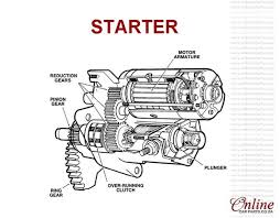 ford starter courier cortina 3000 3400 v6 petrol oe 66925204