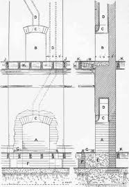 69 plan and elevation of recess for dog elevation and section of chimney ts and flues for sitting room and bedroom b bedroom fireplace
