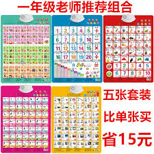 Baby Learning Chart Usd 16 85 Childrens Pronunciation Flip Chart Point Reading